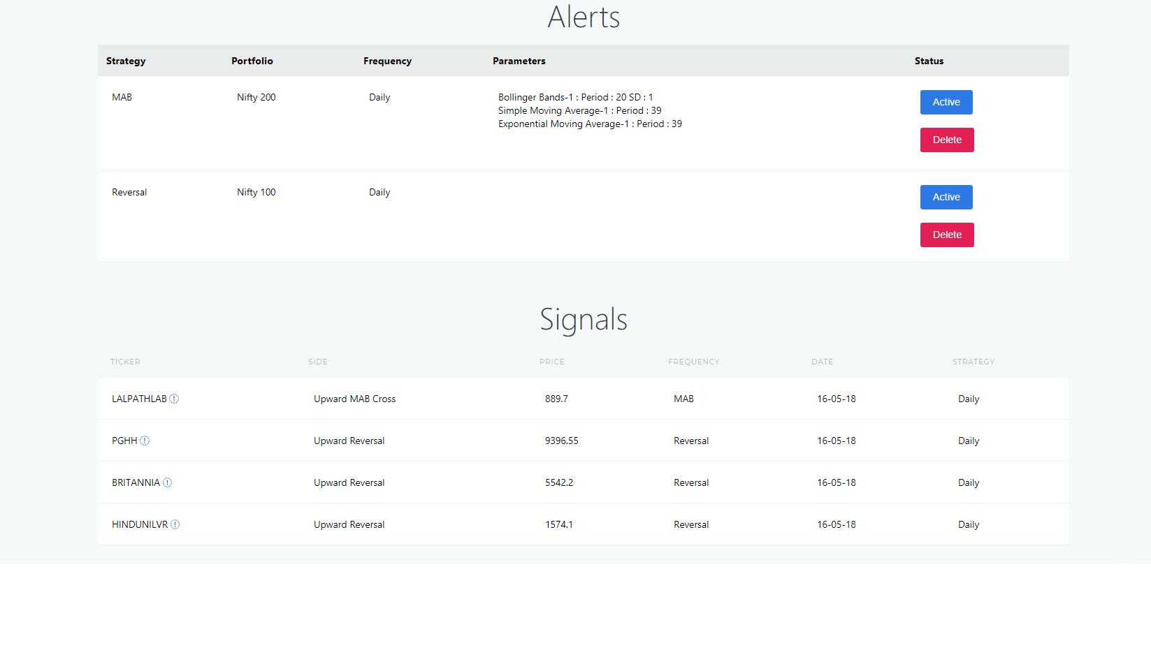Tradestream in - Chart Scanner and Portfolio Tracker